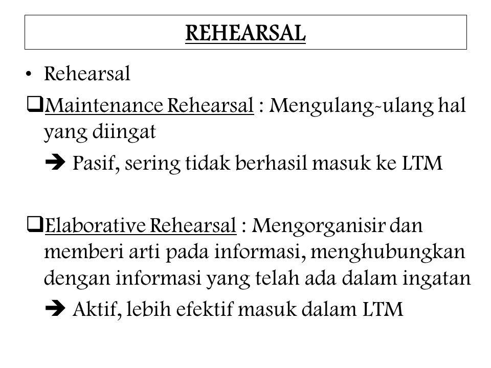 REHEARSAL Rehearsal  Maintenance Rehearsal : Mengulang-ulang hal yang diingat  Pasif, sering tidak berhasil masuk ke LTM  Elaborative Rehearsal : M