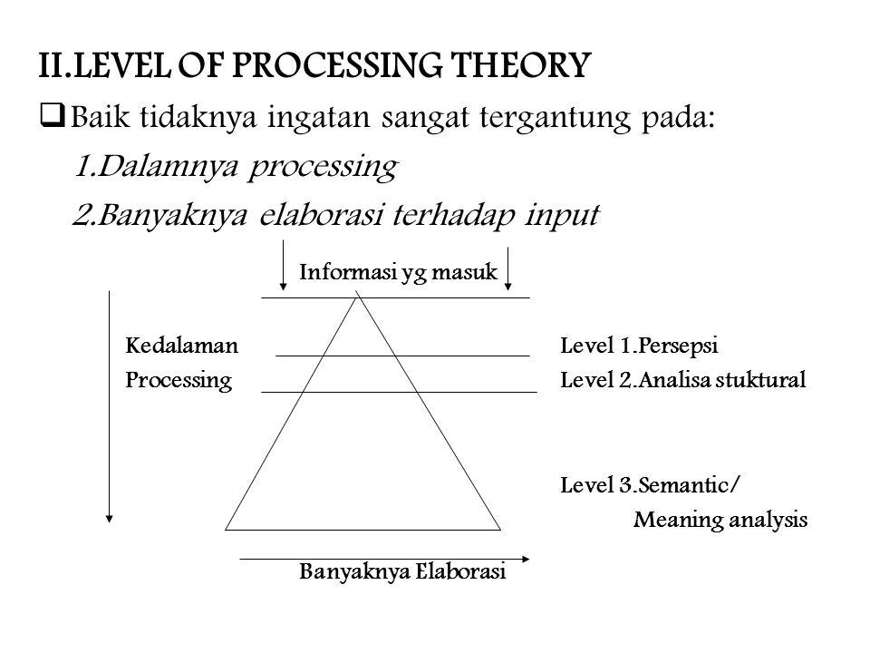 Level Processing Theory (Teori Tingkat Pemrosesan Ingatan) Informasi yang masuk dapat diolah dengan LEVEL OF ANALYSIS yang berbeda.Semakin mendalam analisa  semakin baik ingatan :  Tingkat Persepsi - memberi kesadaran atas apa yang terjadi/ada di lingkungan  Tingkat Struktural - melakukan analisis atas input tersebut  Tingkat Arti - melakukan analisis atas arti input tersebut - paling kuat tersimpan dalam ingatan - dalam keseharian banyak yang tidak perlu sampai ke tahap ini