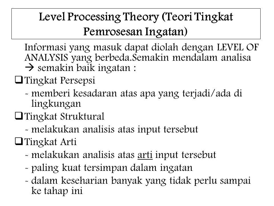 Level Processing Theory (Teori Tingkat Pemrosesan Ingatan) Informasi yang masuk dapat diolah dengan LEVEL OF ANALYSIS yang berbeda.Semakin mendalam an