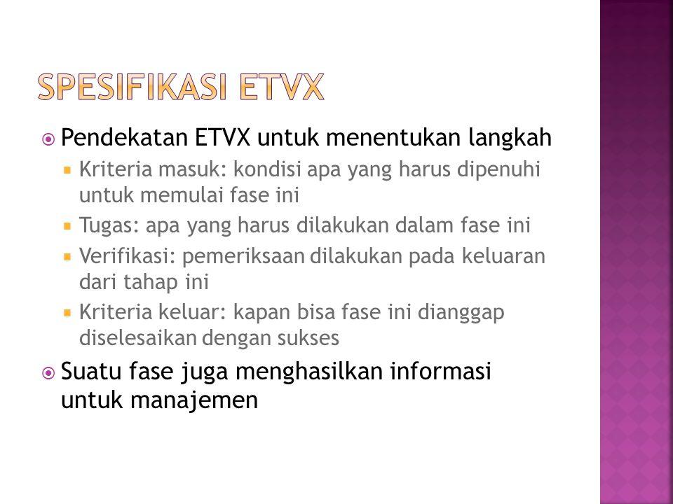  Pendekatan ETVX untuk menentukan langkah  Kriteria masuk: kondisi apa yang harus dipenuhi untuk memulai fase ini  Tugas: apa yang harus dilakukan
