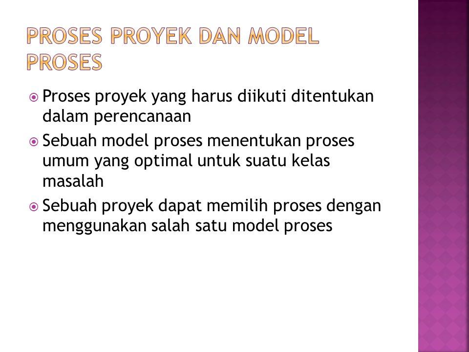  Proses proyek yang harus diikuti ditentukan dalam perencanaan  Sebuah model proses menentukan proses umum yang optimal untuk suatu kelas masalah 