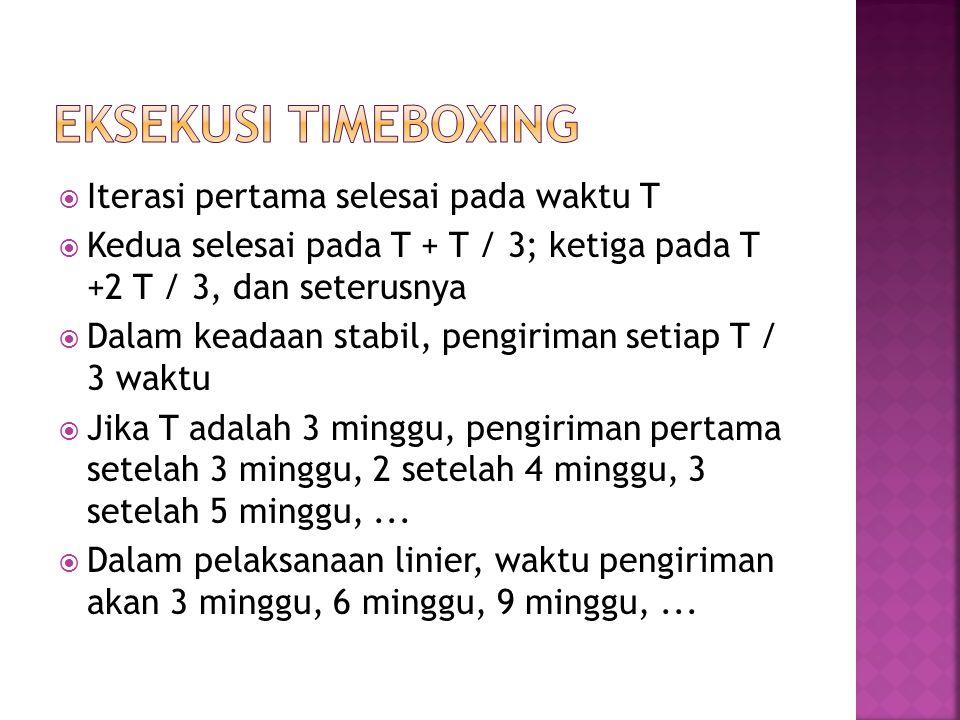  Iterasi pertama selesai pada waktu T  Kedua selesai pada T + T / 3; ketiga pada T +2 T / 3, dan seterusnya  Dalam keadaan stabil, pengiriman setia
