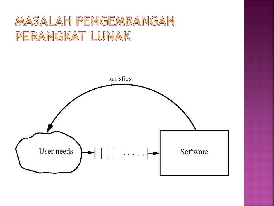  Sebuah proyek perangkat lunak adalah salah satu contoh dari masalah pengembangan  Proses Pengembangan membawa proyek dari kebutuhan pengguna ke perangkat lunak  Ada tujuan-tujuan lain yaitu jadwal, biaya, dan mutu, selain menghasilkan perangkat lunak  Butuh proses lainnya