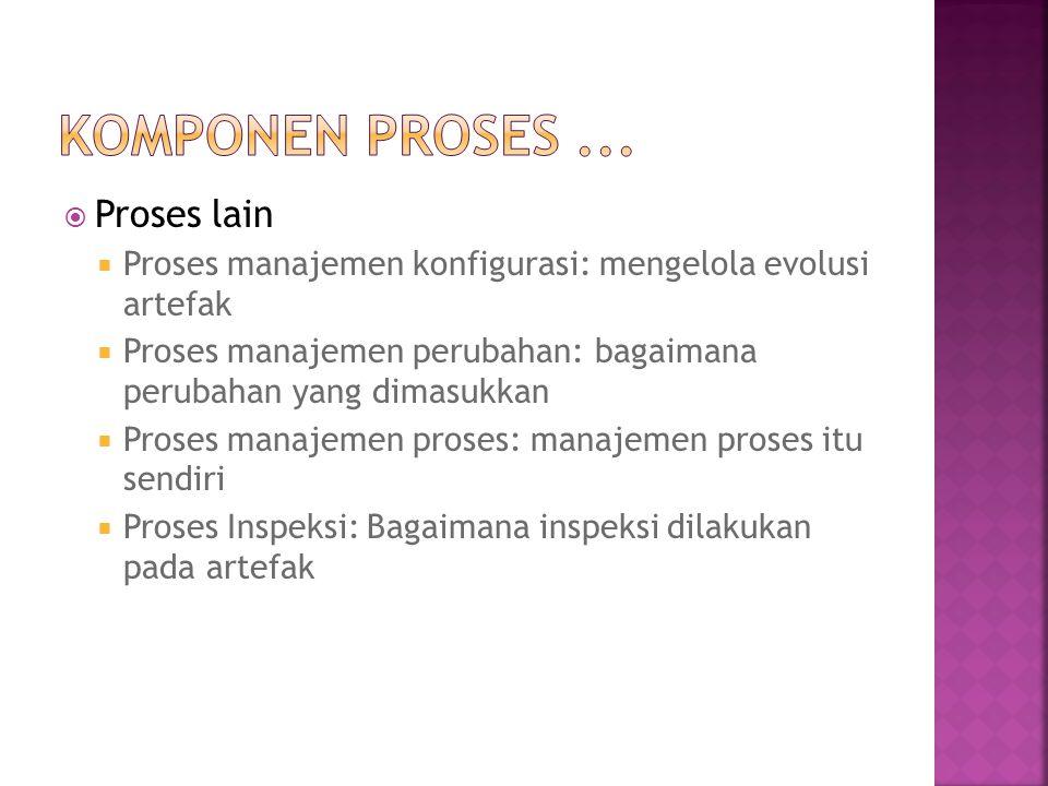  Proses umumnya satu set fase  Setiap fase melakukan tugas yang didefinisikan dengan baik dan umumnya menghasilkan keluaran  Keluaran antara - produk kerja  Pada tingkat atas, biasanya beberapa fase dalam proses  Cara melakukan fase tertentu – menggunakan metodologi
