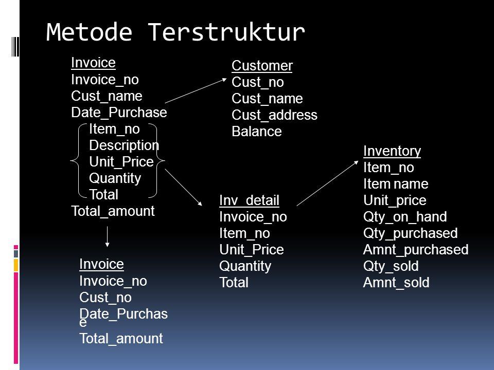 Metode Terstruktur Invoice Invoice_no Cust_name Date_Purchase Item_no Description Unit_Price Quantity Total Total_amount Invoice Invoice_no Cust_no Da