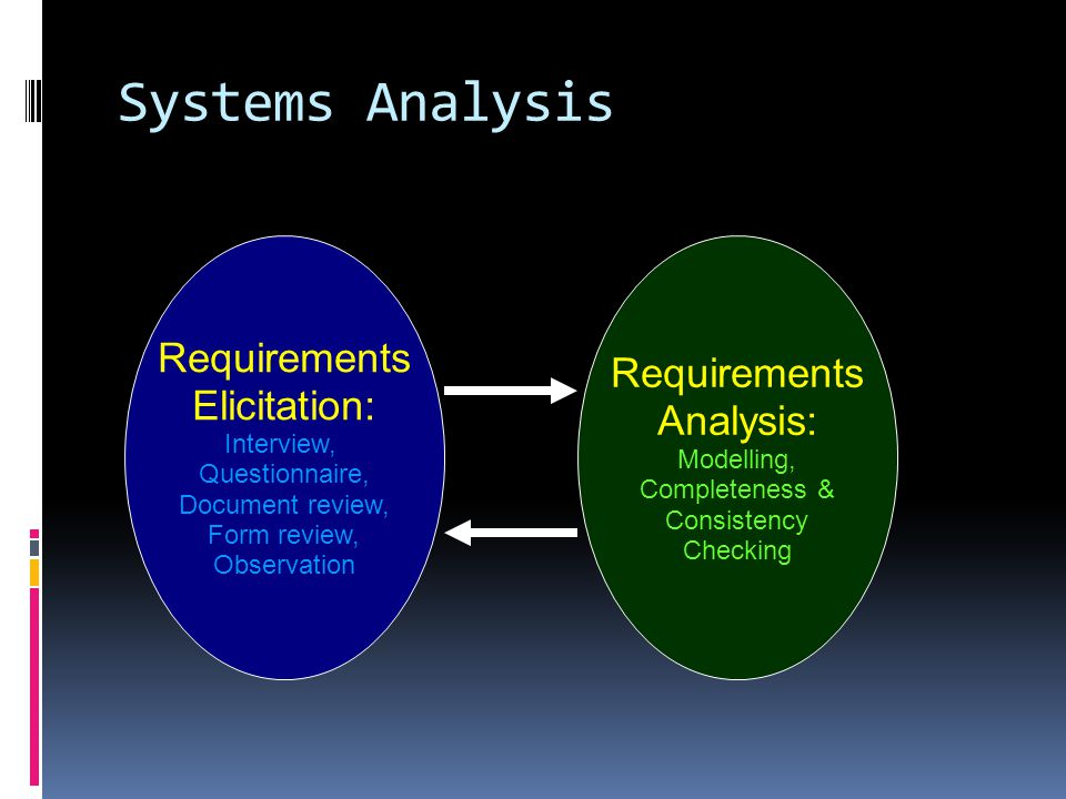 Systems Analysis Requirements Elicitation: Interview, Questionnaire, Document review, Form review, Observation Requirements Analysis: Modelling, Compl