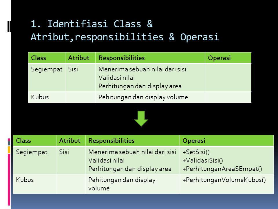 1. Identifiasi Class & Atribut,responsibilities & Operasi ClassAtributResponsibilitiesOperasi SegiempatSisiMenerima sebuah nilai dari sisi Validasi ni