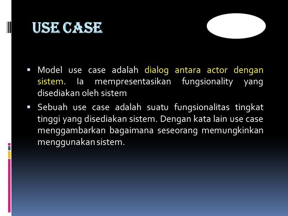 USE CASE  Model use case adalah dialog antara actor dengan sistem.