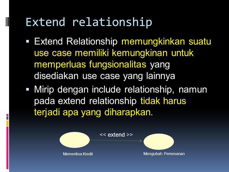 Extend relationship  Extend Relationship memungkinkan suatu use case memiliki kemungkinan untuk memperluas fungsionalitas yang disediakan use case yang lainnya  Mirip dengan include relationship, namun pada extend relationship tidak harus terjadi apa yang diharapkan.