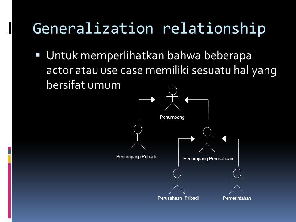 Generalization relationship  Untuk memperlihatkan bahwa beberapa actor atau use case memiliki sesuatu hal yang bersifat umum Perusahaan PribadiPemerintahan Penumpang Perusahaan Penumpang Pribadi Penumpang