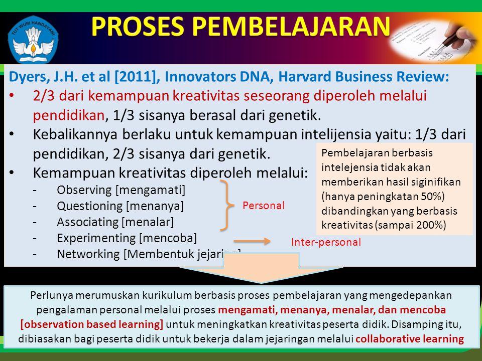 Click to edit Master title style Dyers, J.H. et al [2011], Innovators DNA, Harvard Business Review: 2/3 dari kemampuan kreativitas seseorang diperoleh