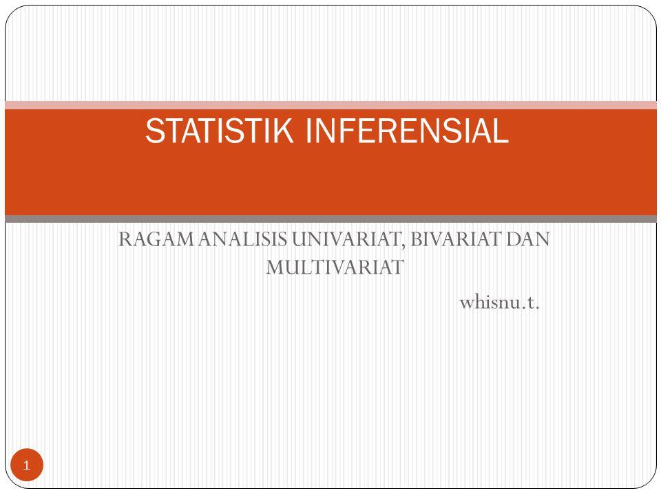 RAGAM ANALISIS UNIVARIAT, BIVARIAT DAN MULTIVARIAT whisnu.t. STATISTIK INFERENSIAL 1