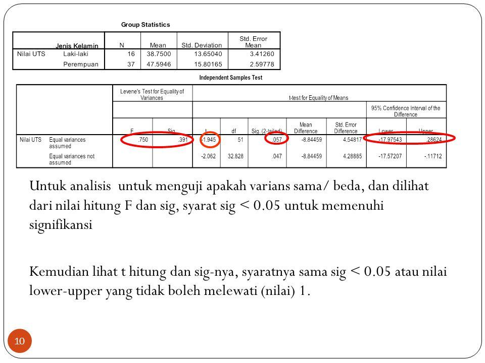 Untuk analisis untuk menguji apakah varians sama/ beda, dan dilihat dari nilai hitung F dan sig, syarat sig < 0.05 untuk memenuhi signifikansi Kemudia