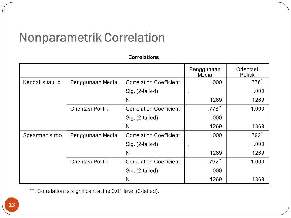 Nonparametrik Correlation 16