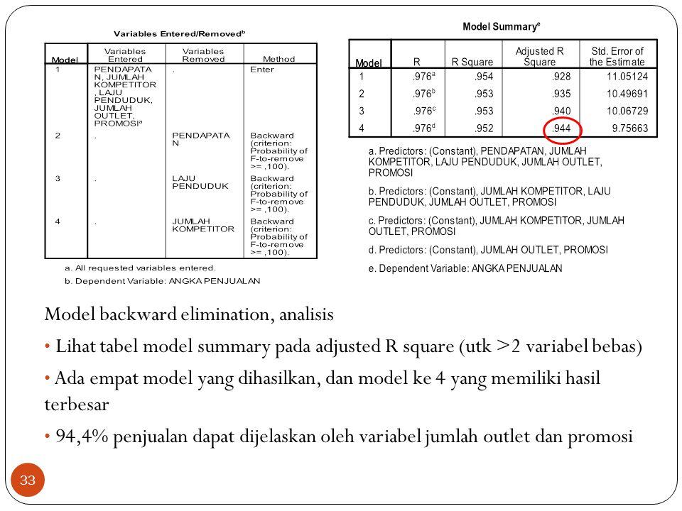 Model backward elimination, analisis Lihat tabel model summary pada adjusted R square (utk >2 variabel bebas) Ada empat model yang dihasilkan, dan model ke 4 yang memiliki hasil terbesar 94,4% penjualan dapat dijelaskan oleh variabel jumlah outlet dan promosi 33