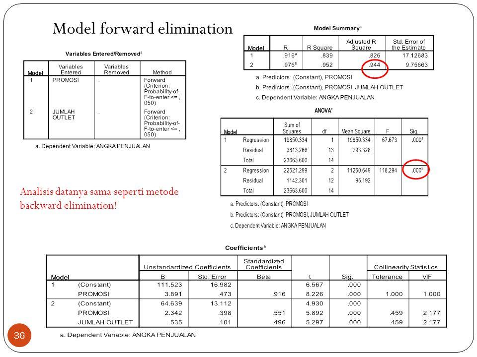 Model forward elimination Analisis datanya sama seperti metode backward elimination! 36