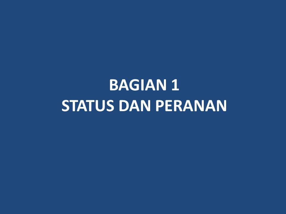 Pengertian Struktur Sosial  Menurut Kamus Besar Bahasa Indonesia (1994)  Struktur = susunan = cara sesuatu disusun atau dibangun.