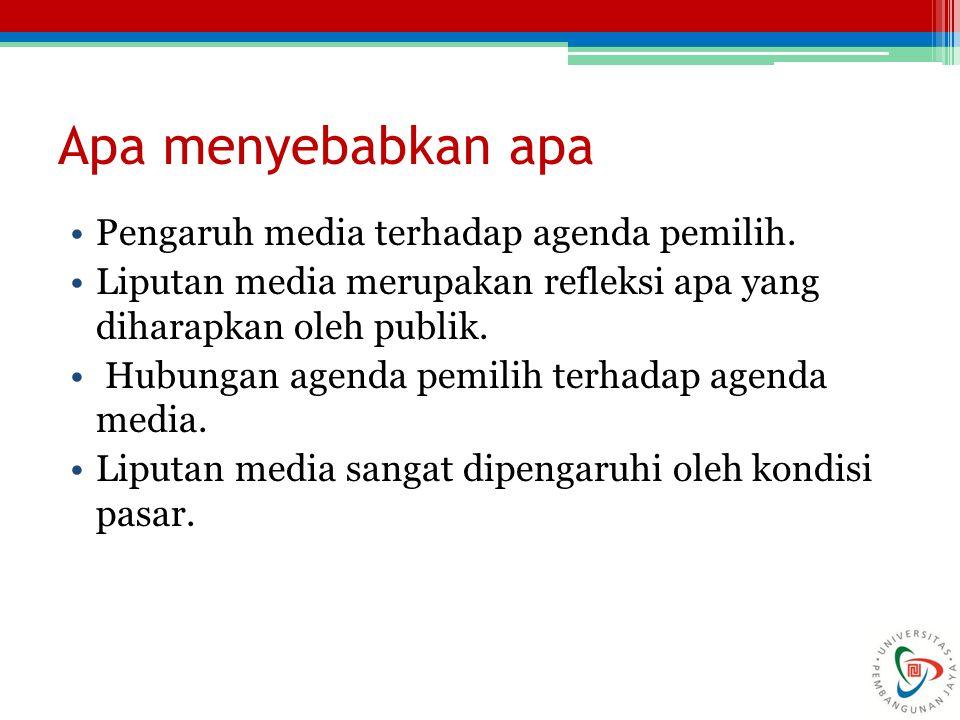 Apa menyebabkan apa Pengaruh media terhadap agenda pemilih. Liputan media merupakan refleksi apa yang diharapkan oleh publik. Hubungan agenda pemilih