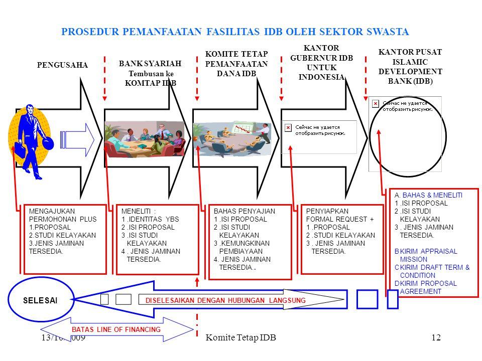 13/10/2009Komite Tetap IDB11 PROSEDUR OPERASIONAL PENGAJUAN PERMOHONAN PEMBIAYAAN Landasan prosedur adalah halaman 29 AMD Information Guide, sbb : It (Aplication) should normally be routed through the appropriate government agency, i.e.