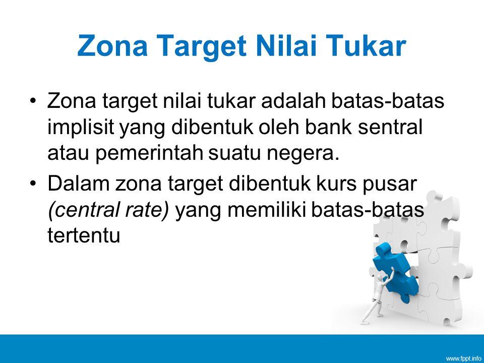 Zona Target Nilai Tukar Zona target nilai tukar adalah batas-batas implisit yang dibentuk oleh bank sentral atau pemerintah suatu negera. Dalam zona t