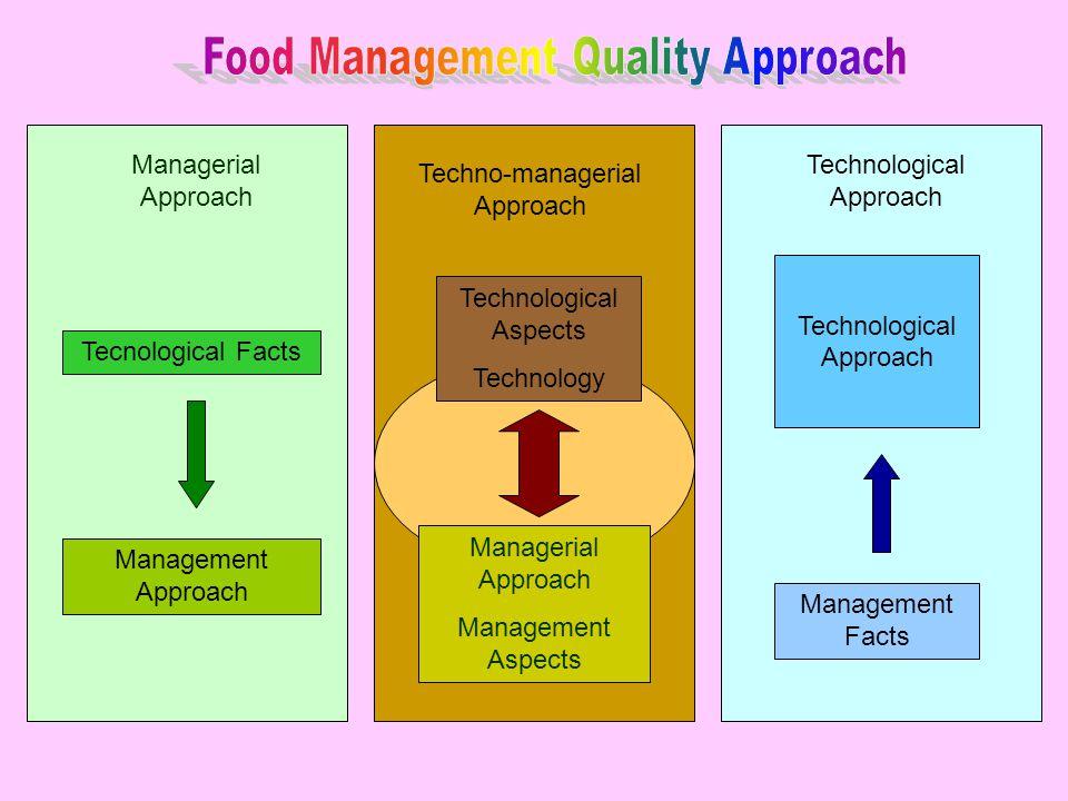 PENGERTIAN DASAR: 1.Kualitas  mutu yang sangat baik 2.Kontrol Kualitas  cara yang digunakan untuk mengidentifikasi suatu permasalahan dengan asuransi kualitas untuk menentukan kualitas akhir yang diinginkan 3.Asuransi Kualitas  fungsi strategi manajemen yang digunakan untuk menetapkan kebijaksanaan yang berhubungan dengan kualitas yang efektif untuk diterapkan 4.Manajemen Kualitas  semua aspek proses mulai dari proses produksi sampai konsumen