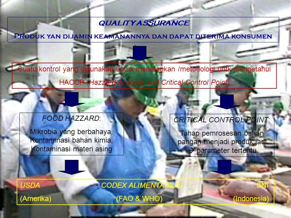 QUALITY ASSURANCE Produk yan dijamin keamanannya dan dapat diterima konsumen Suatu kontrol yang digunakan untuk menetapkan /metodologi untk mengetahui