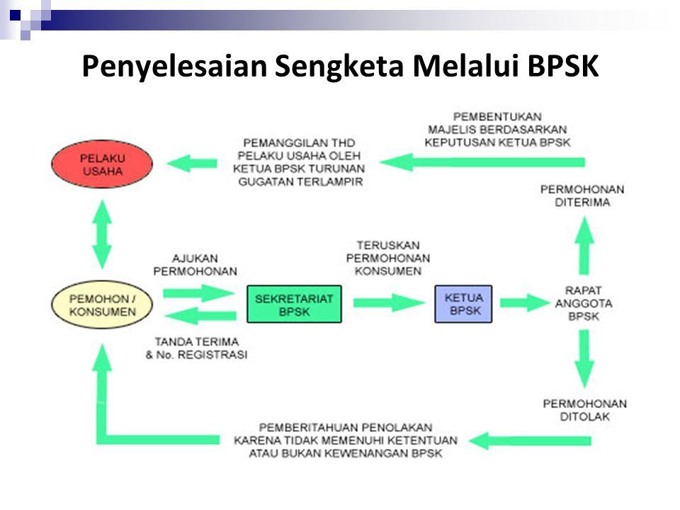 Penyelesaian Sengketa Melalui BPSK