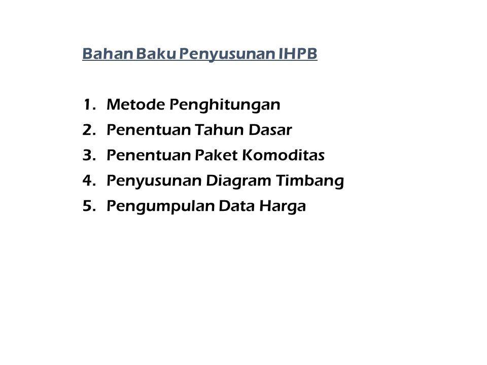 Bahan Baku Penyusunan IHPB 1.Metode Penghitungan 2.Penentuan Tahun Dasar 3.Penentuan Paket Komoditas 4.Penyusunan Diagram Timbang 5.Pengumpulan Data H