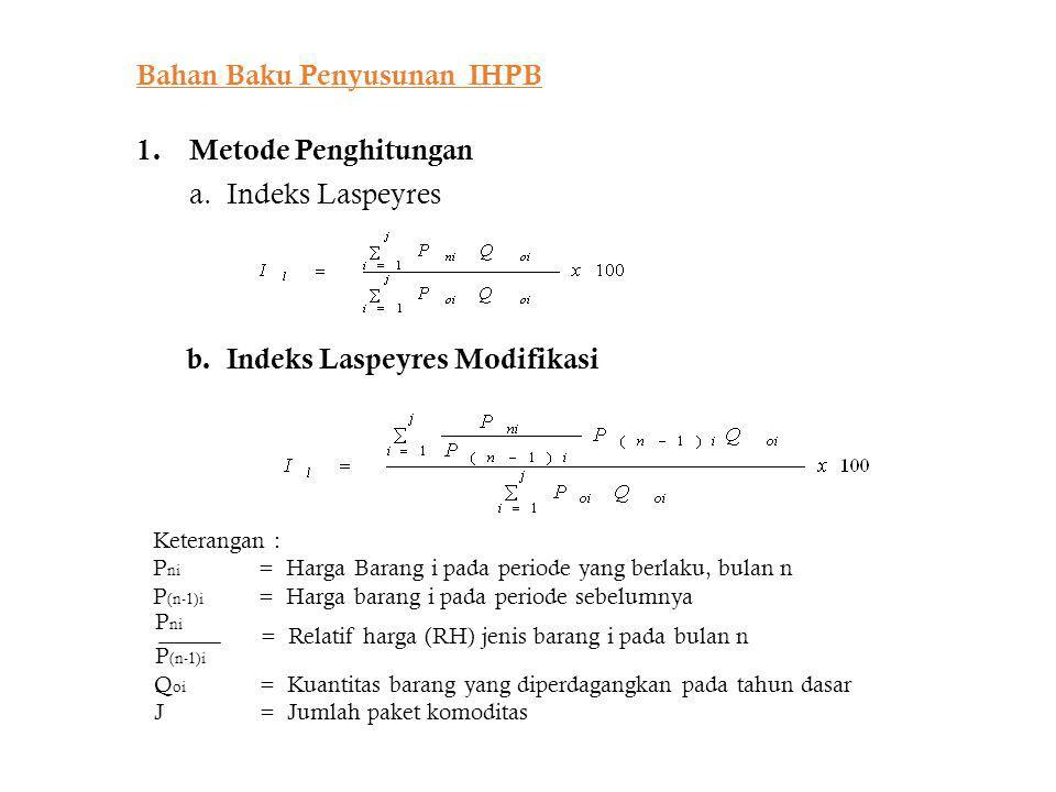 Bahan Baku Penyusunan IHPB 1.Metode Penghitungan a. Indeks Laspeyres b. Indeks Laspeyres Modifikasi Keterangan : P ni = Harga Barang i pada periode ya