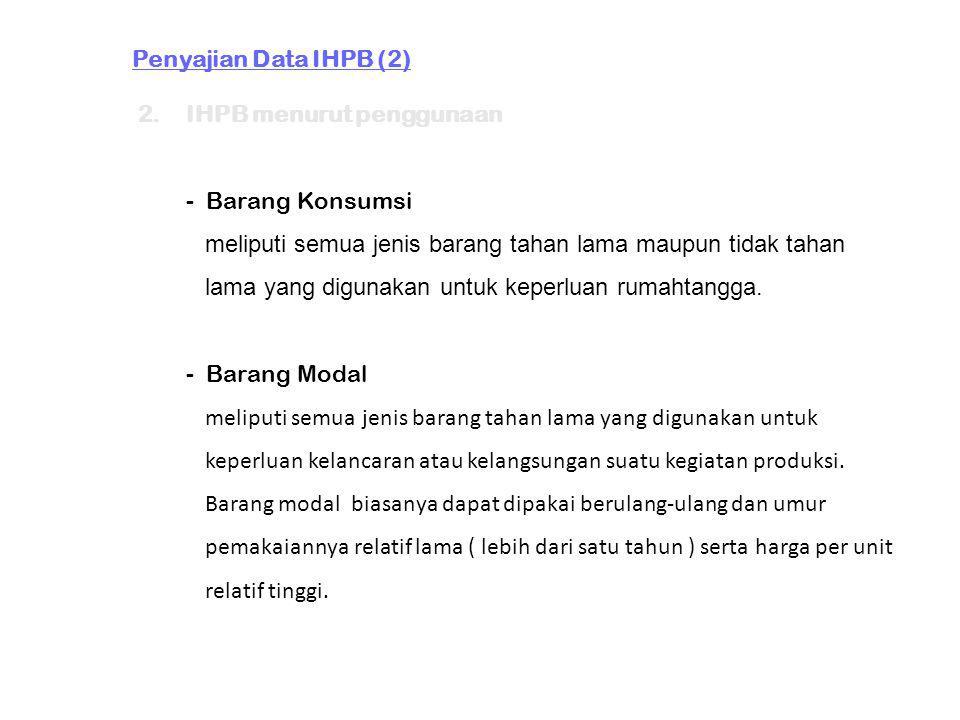 Penyajian Data IHPB (2) 2.IHPB menurut penggunaan - Barang Konsumsi meliputi semua jenis barang tahan lama maupun tidak tahan lama yang digunakan untu