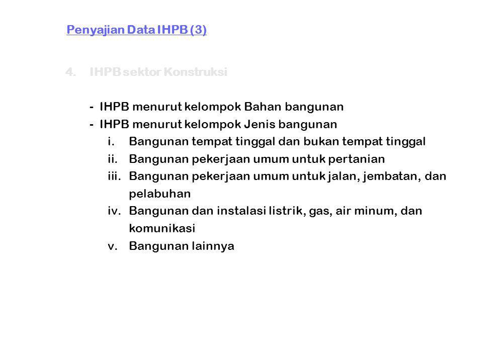 Penyajian Data IHPB (3) 4.IHPB sektor Konstruksi - IHPB menurut kelompok Bahan bangunan - IHPB menurut kelompok Jenis bangunan i.Bangunan tempat tingg