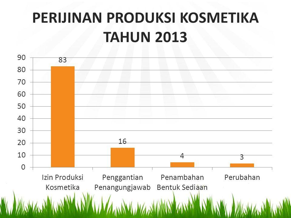 PERIJINAN PRODUKSI KOSMETIKA TAHUN 2013