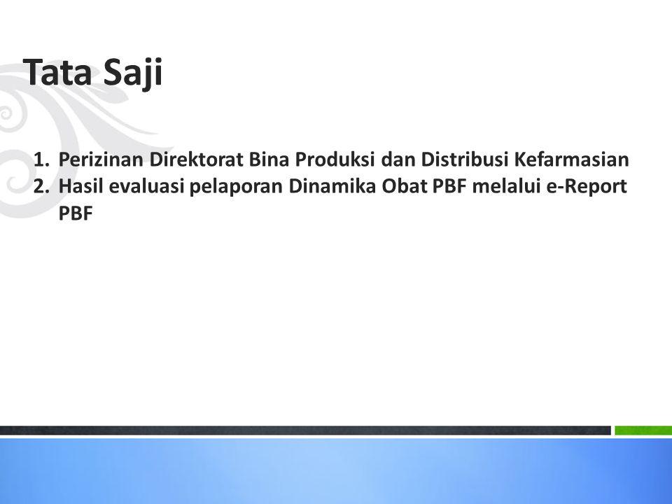 Tata Saji 1.Perizinan Direktorat Bina Produksi dan Distribusi Kefarmasian 2.Hasil evaluasi pelaporan Dinamika Obat PBF melalui e-Report PBF