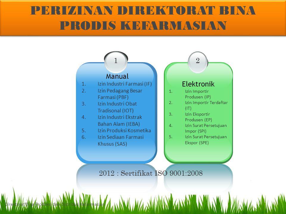 IJIN PRINSIP IF, PRINSIP IOT, IOT DAN IEBA 2011-2013