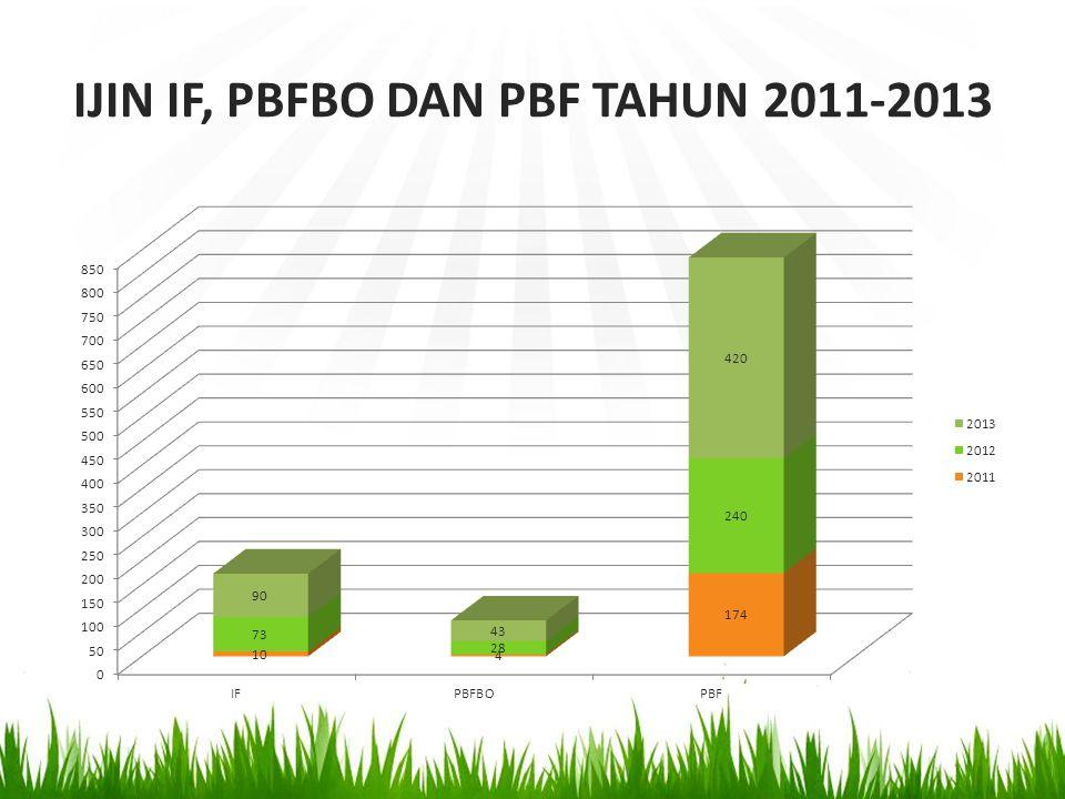 TRANSAKSI OBAT TAHUN 2012-2013 BERDASARKAN PROVINSI No.Nama Provinsi TAHUN 2012 TAHUN 2013 (Rp.