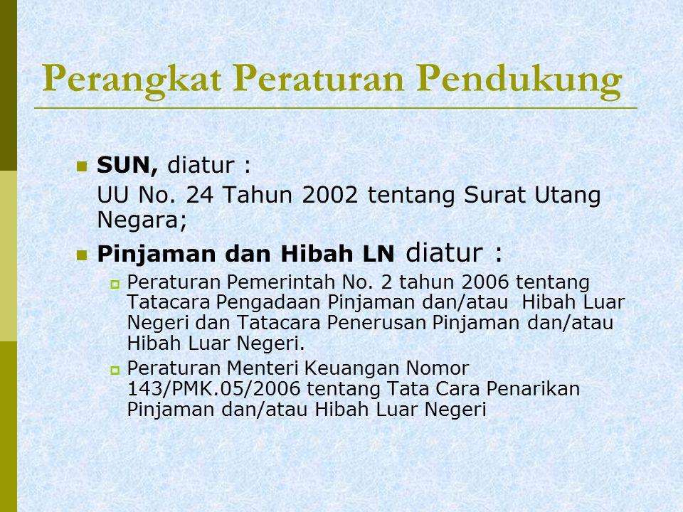 Perangkat Peraturan Pendukung SUN, diatur : UU No.
