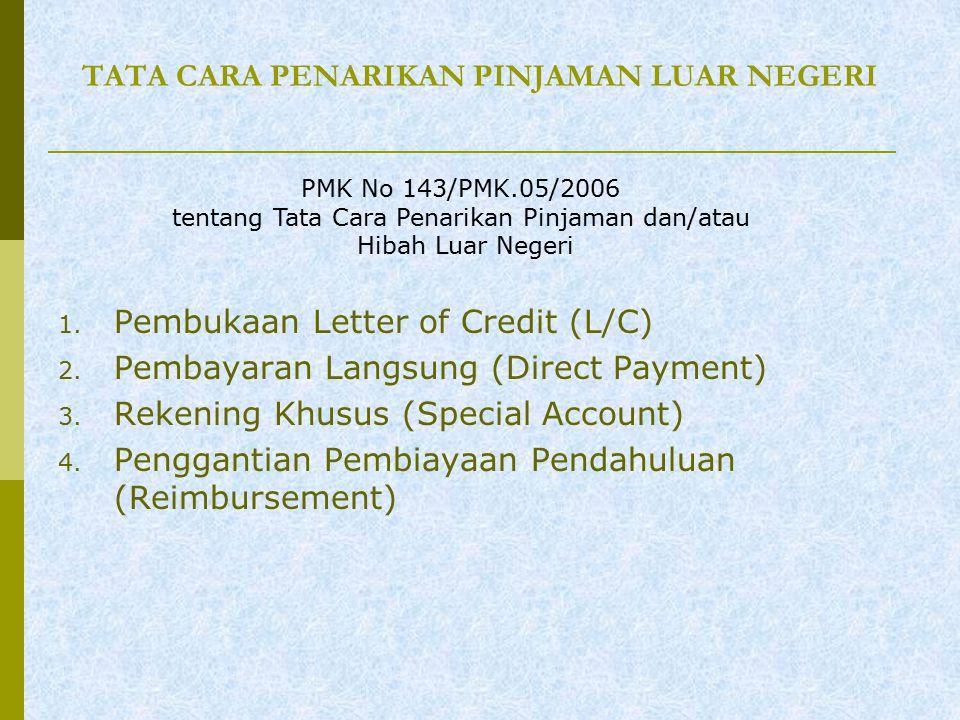 1.Pembukaan Letter of Credit (L/C) 2. Pembayaran Langsung (Direct Payment) 3.