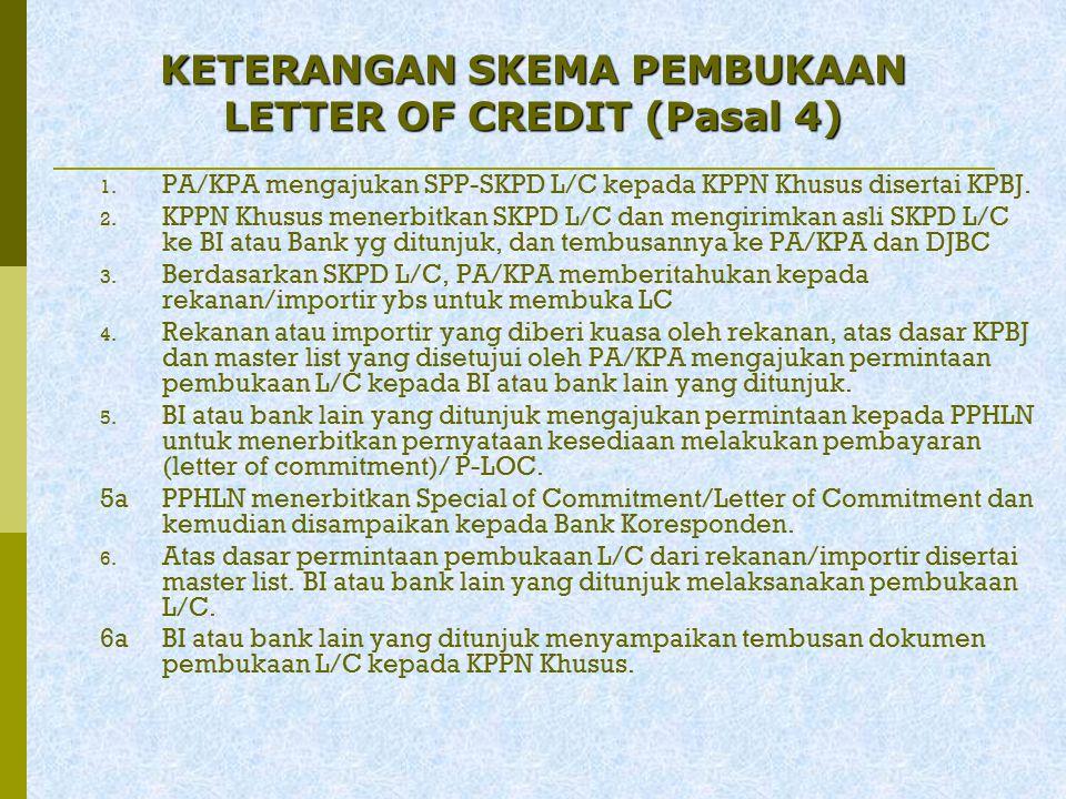 KETERANGAN SKEMA PEMBUKAAN LETTER OF CREDIT (Pasal 4) 1.