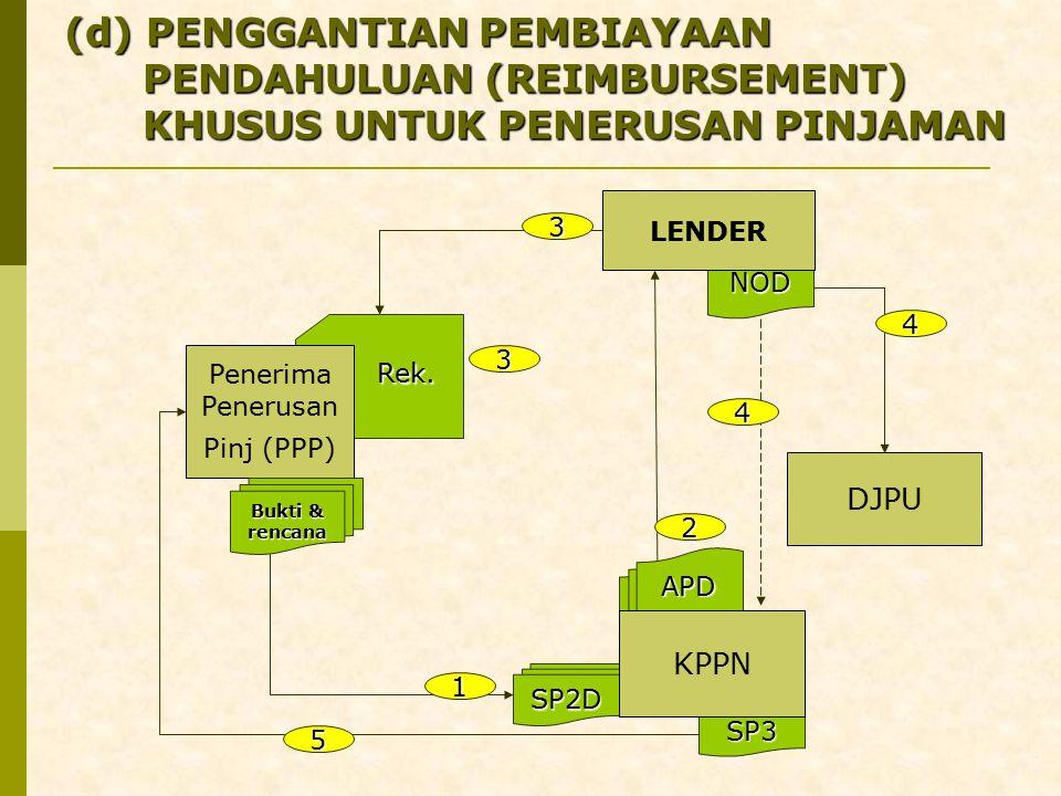 (d) PENGGANTIAN PEMBIAYAAN PENDAHULUAN (REIMBURSEMENT) KHUSUS UNTUK PENERUSAN PINJAMAN DJPU SP2D 1 Rek.