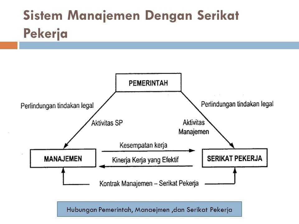 Sistem Manajemen Dengan Serikat Pekerja Hubungan Pemerintah, Manaejmen,dan Serikat Pekerja
