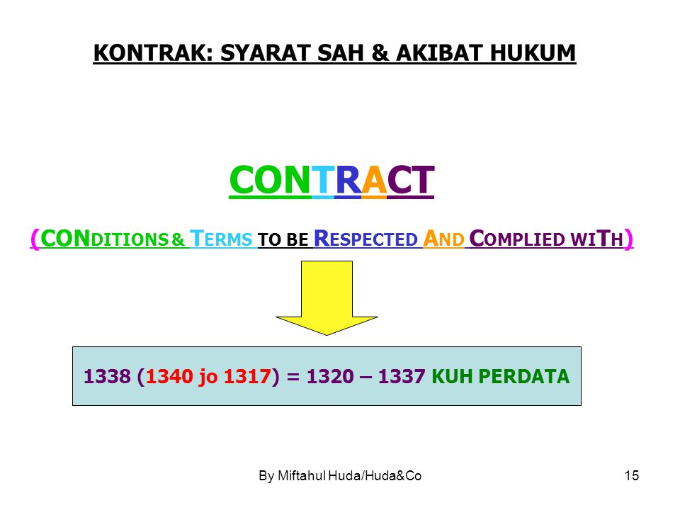 By Miftahul Huda/Huda&Co15 KONTRAK: SYARAT SAH & AKIBAT HUKUM CONTRACT (CON DITIONS & T ERMS TO BE R ESPECTED A ND C OMPLIED WI T H ) 1338 (1340 jo 13