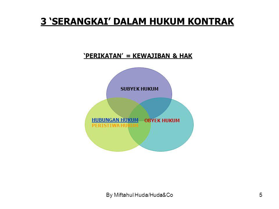 By Miftahul Huda/Huda&Co6 SUBYEK HUKUM, HUBUNGAN/PERISTIWA HUKUM & OBYEK HUKUM 1.SUBYEK HUKUM = PENGEMBAN HAK & KEWAJIBAN 2.HUBUNGAN/PERISTIWA HUKUM = PERIKATAN = HAK & KEWAJIBAN 3.OBYEK HUKUM = (KE)BENDA(AN) = TUJUAN