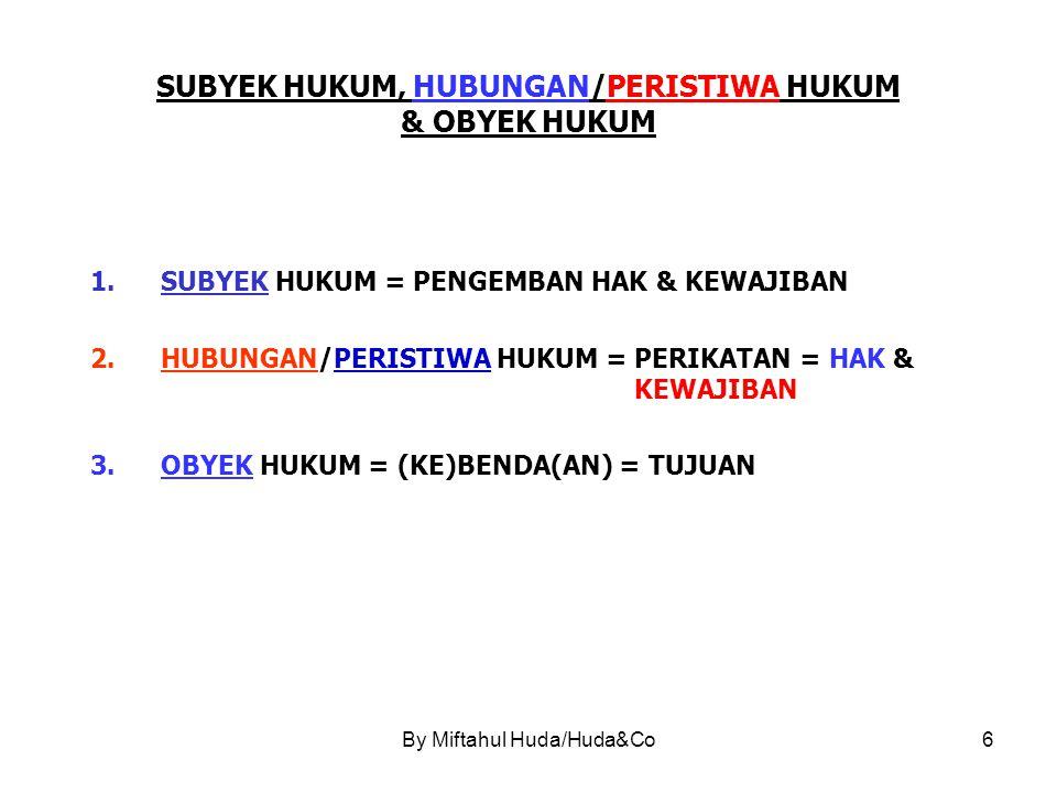 By Miftahul Huda/Huda&Co7 INTERRELASI 3 'SERANGKAI' DALAM HUKUM KONTRAK SUBYEK HUKUM SIAPA YANG BERWENANG MEWAKILI.