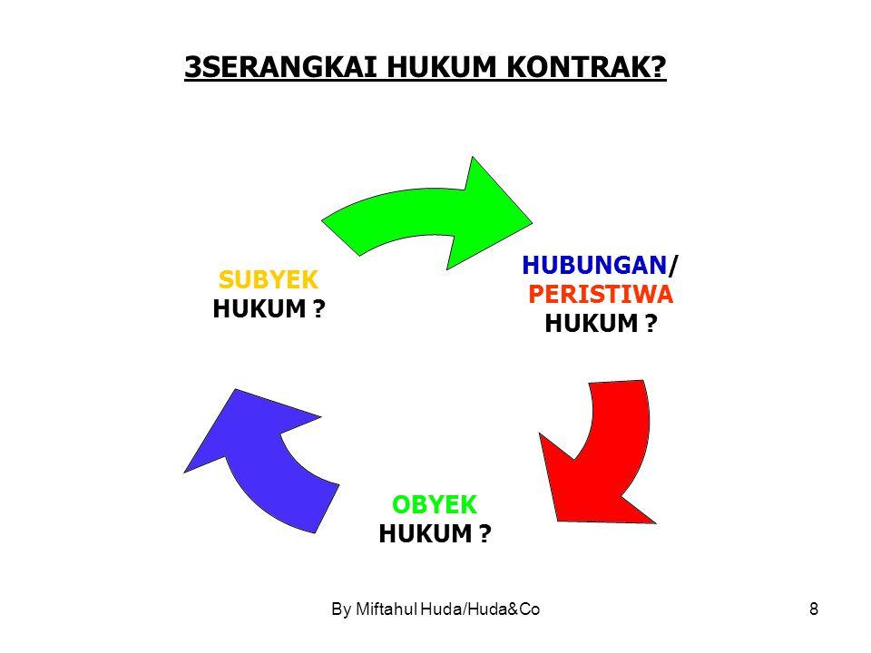 By Miftahul Huda/Huda&Co8 3SERANGKAI HUKUM KONTRAK.