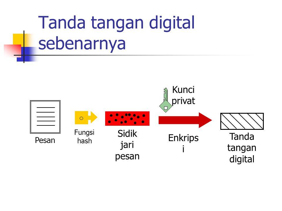 Tanda tangan digital sebenarnya Pesan Fungsi hash Sidik jari pesan Enkrips i Kunci privat Tanda tangan digital