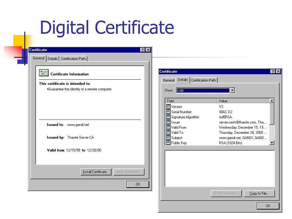 Digital Certificate