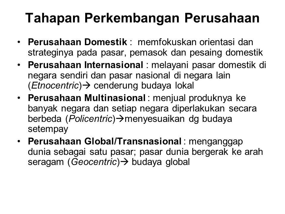 Tahapan Perkembangan Perusahaan Perusahaan Domestik : memfokuskan orientasi dan strateginya pada pasar, pemasok dan pesaing domestik Perusahaan Internasional : melayani pasar domestik di negara sendiri dan pasar nasional di negara lain (Etnocentric)  cenderung budaya lokal Perusahaan Multinasional : menjual produknya ke banyak negara dan setiap negara diperlakukan secara berbeda (Policentric)  menyesuaikan dg budaya setempay Perusahaan Global/Transnasional : menganggap dunia sebagai satu pasar; pasar dunia bergerak ke arah seragam (Geocentric)  budaya global