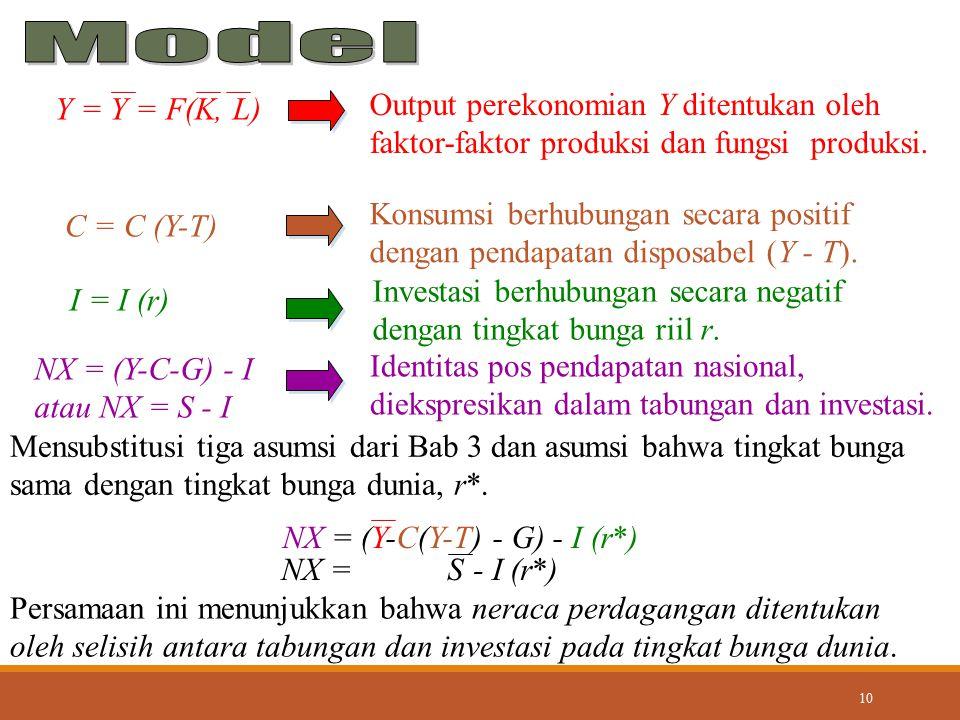 10 C = C (Y-T) I = I (r) Y = Y = F(K, L) NX = (Y-C-G) - I atau NX = S - I Output perekonomian Y ditentukan oleh faktor-faktor produksi dan fungsi prod