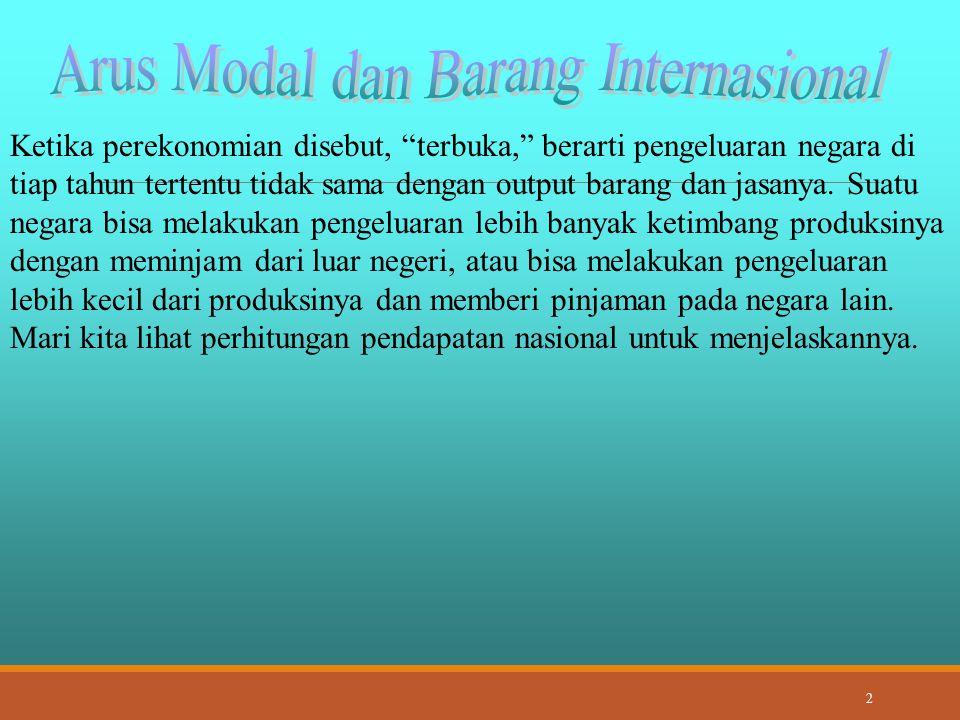 ® BAB 12 Perekonomian Terbuka, Tinjauan Ulang : Model Mundell-Fleming dan Sistem Kurs