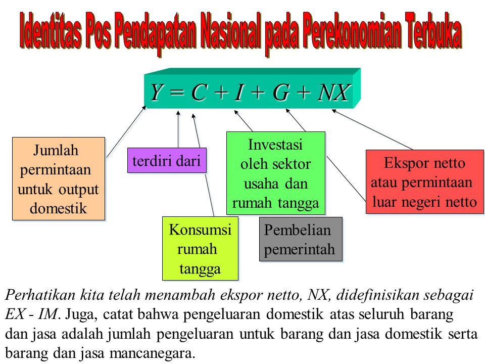 4 Mulai dengan identitas pos pendapatan nasional.Y = C + I + G + NX.